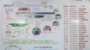 A poster showing intranet addresses used in North Korea, posted by Aram Pan on DPRK360.