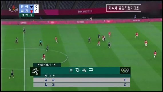 Image is a screenshot of TV coverage showing a football match in progress